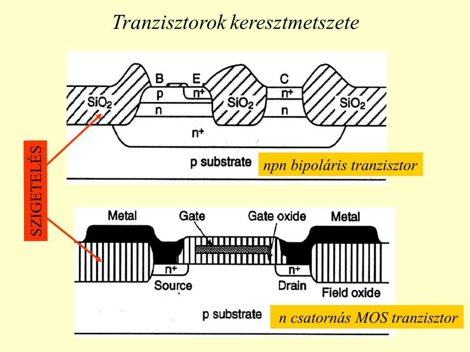 Tranzisztorok keresztmetszete npn bipoláris tranzisztor n csatornás MOS tranzisztor SZIGETELÉS