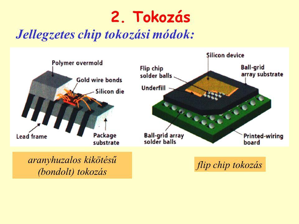 2. Tokozás Jellegzetes chip tokozási módok: flip chip tokozás aranyhuzalos kikötésű (bondolt) tokozás