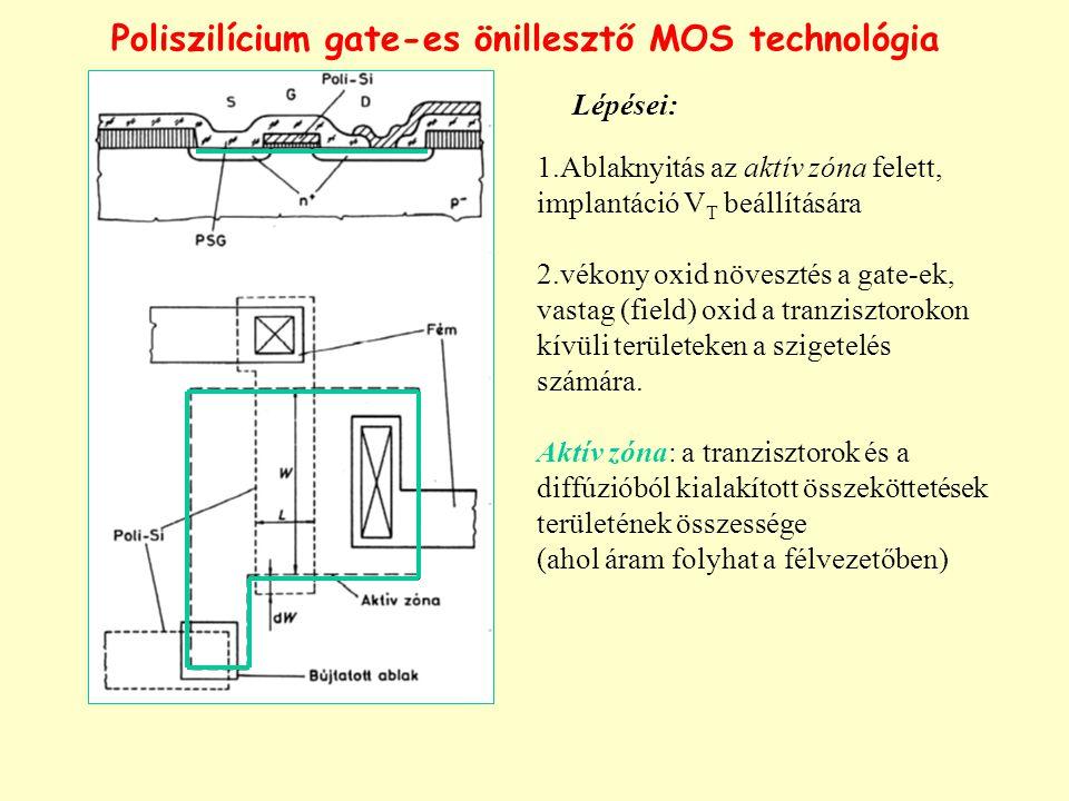 Poliszilícium gate-es önillesztő MOS technológia 1.Ablaknyitás az aktív zóna felett, implantáció V T beállítására 2.vékony oxid növesztés a gate-ek, v