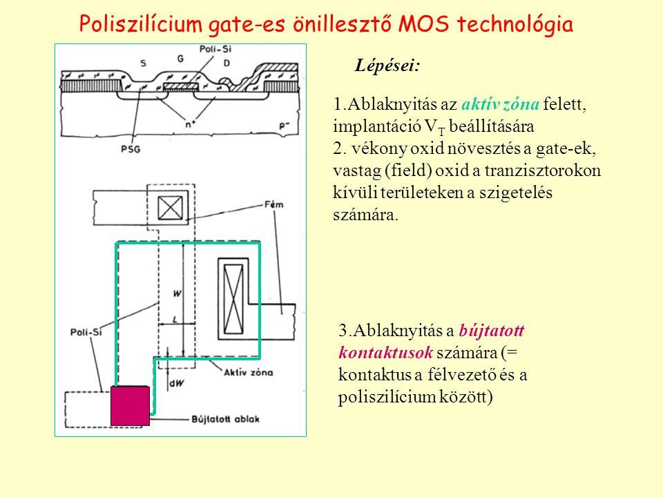 Poliszilícium gate-es önillesztő MOS technológia 1.Ablaknyitás az aktív zóna felett, implantáció V T beállítására 2. vékony oxid növesztés a gate-ek,
