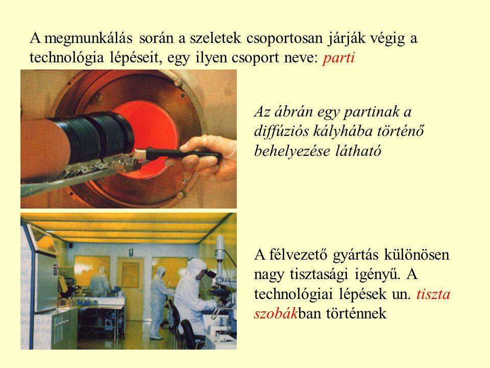 Technológiai alapfogalmak Maszkok Maszkok Üveglemezen krómréteg Pontosság igény: pl.