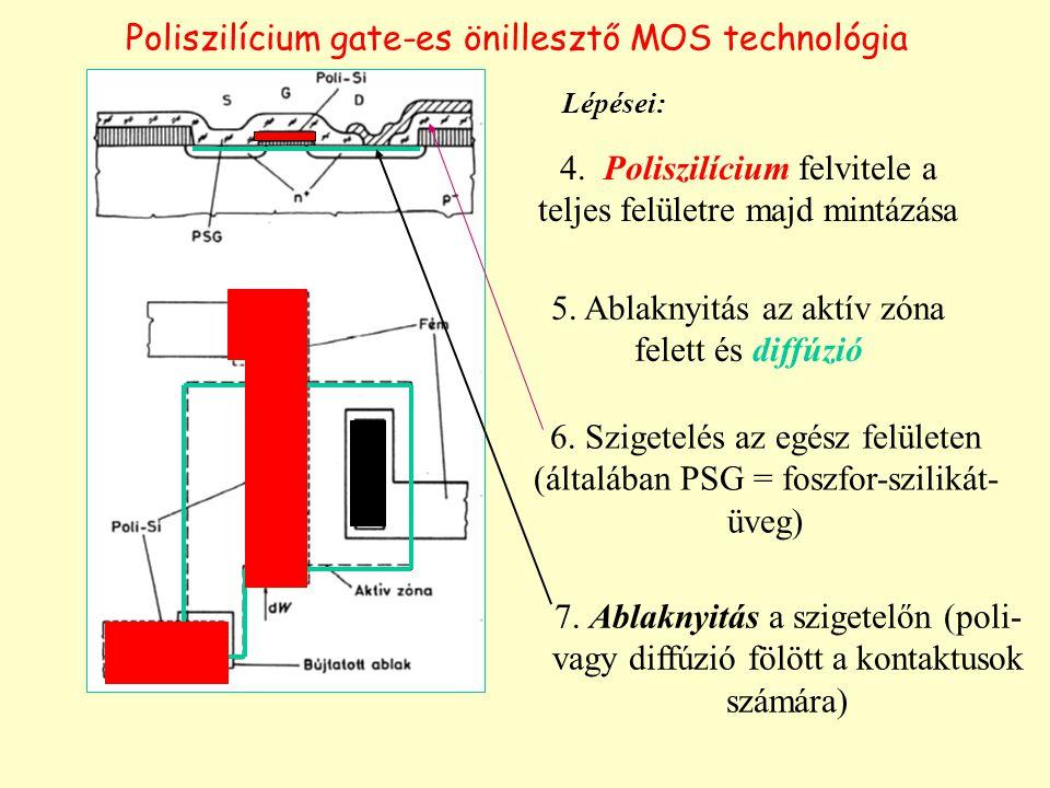 Poliszilícium gate-es önillesztő MOS technológia 4. Poliszilícium felvitele a teljes felületre majd mintázása Lépései: 5. Ablaknyitás az aktív zóna fe