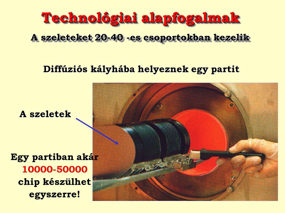 Technológiai alapfogalmak Maszk-sorozat, illesztés Technológiai alapfogalmak Maszk-sorozat, illesztés IC ellenállás elektron-mikroszkópi képe Fémezés Kontaktus ablak Bázis diffúzió Emitter diffúzió Egy technológia   12-15-18 maszk Az illesztés problémája