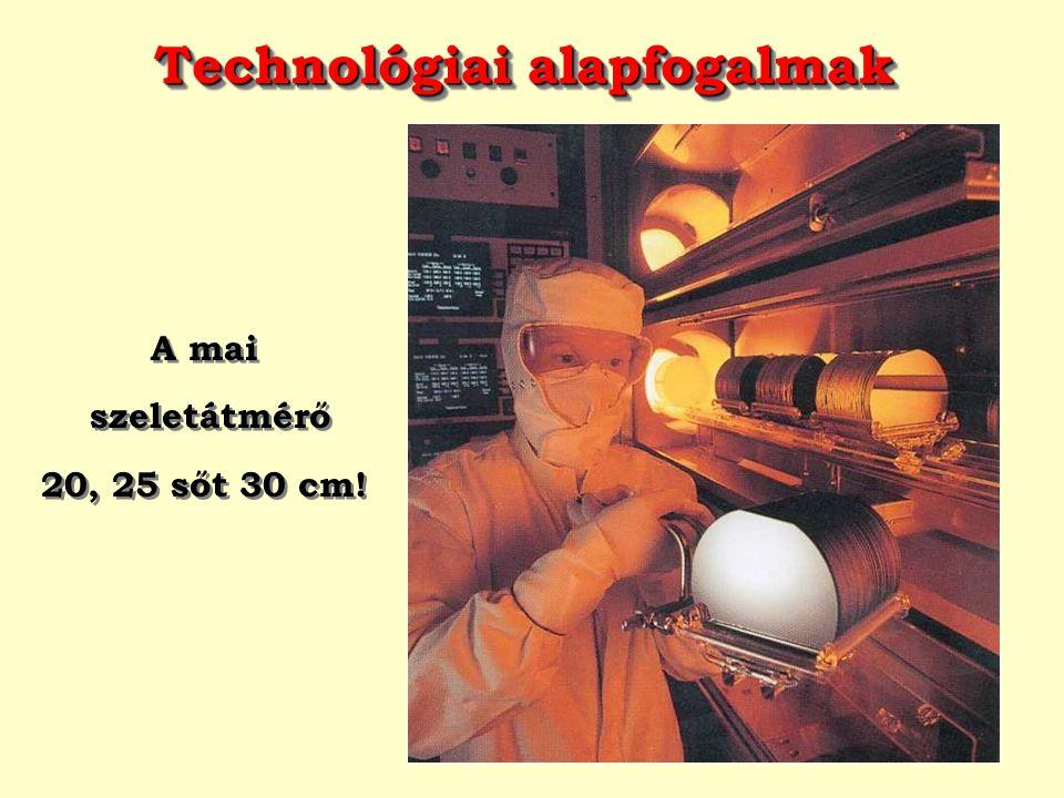Poliszilícium gate-es önillesztő MOS technológia 1.Ablaknyitás az aktív zóna felett, implantáció V T beállítására 2.vékony oxid növesztés a gate-ek, vastag (field) oxid a tranzisztorokon kívüli területeken a szigetelés számára.
