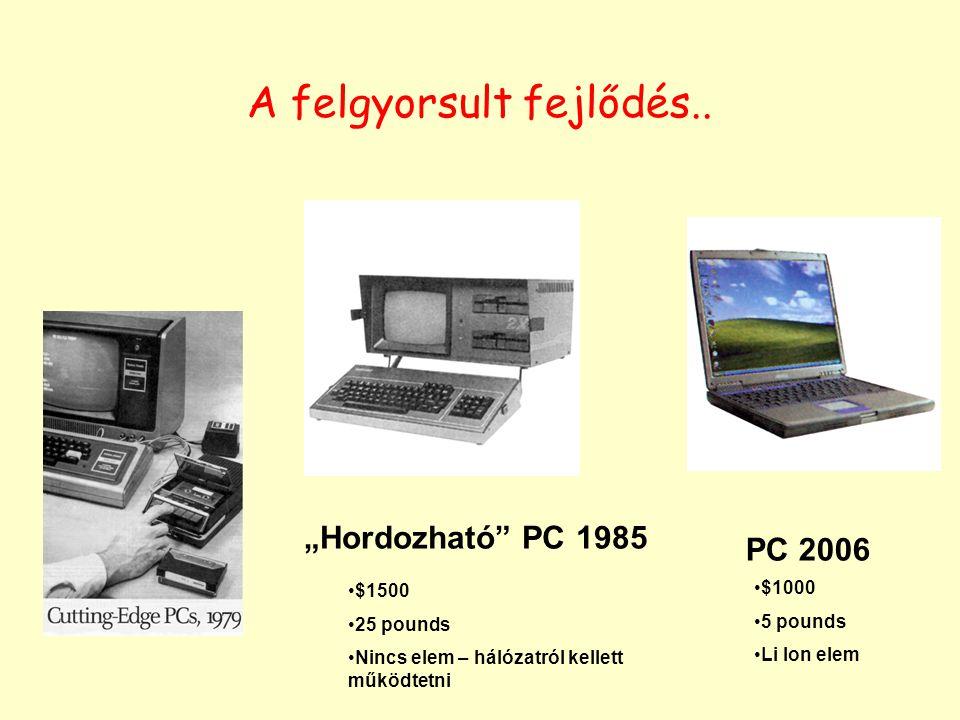 """A felgyorsult fejlődés.. PC 2006 """"Hordozható"""" PC 1985 $1500 25 pounds Nincs elem – hálózatról kellett működtetni $1000 5 pounds Li Ion elem"""