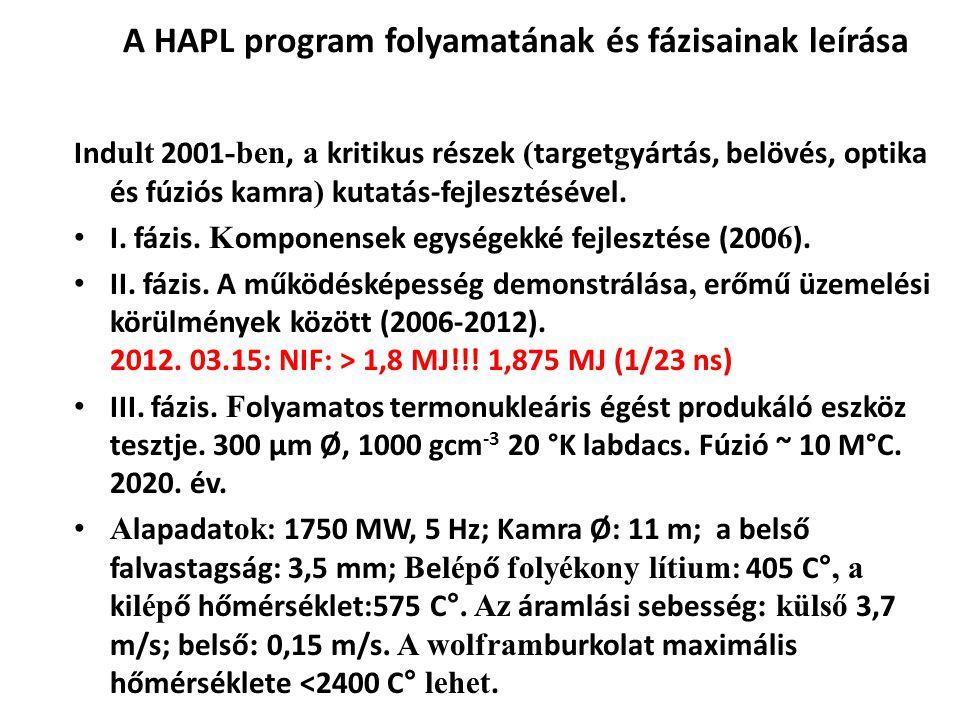 A HAPL program folyamatának és fázisainak leírása Ind ult 2001 -ben, a kritikus részek ( target g yártás, belövés, optika és fúziós kamra ) kutatás-fe