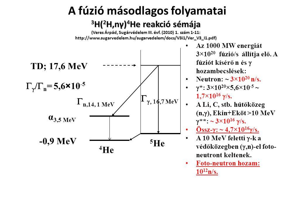A fúzió másodlagos folyamatai 3 H( 2 H,nγ) 4 He reakció sémája (Veres Árpád, Sugárvédelem III. évf. (2010) 1. szám 1-11: http://www.sugarvedelem.hu/su
