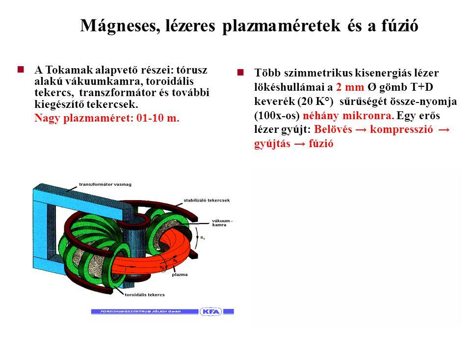 Mágneses, lézeres plazmaméretek és a fúzió A Tokamak alapvető részei: tórusz alakú vákuumkamra, toroidális tekercs, transzformátor és további kiegészí