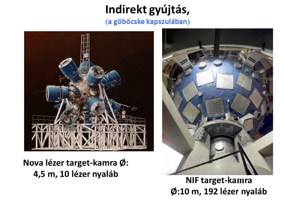 Indirekt gyújtás, ( a göböcske kapszulában ) NIF target-ka m ra Ø:10 m, 192 lézer nyaláb Nova lézer target-kamra Ø: 4,5 m, 10 lézer nyaláb