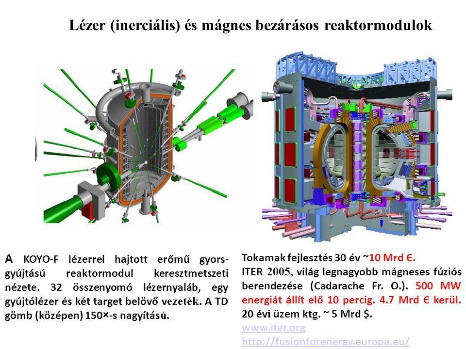 Lézer (inerciális) és mágnes bezárásos reaktormodulok Tokamak fejlesztés 30 év ~10 Mrd Є. ITER 2005, világ legnagyobb mágneses fúziós berendezése (Cad