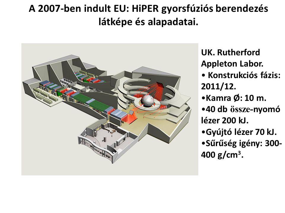 A 2007-ben indult EU: HiPER gyorsfúziós berendezés látképe és alapadatai. UK. Rutherford Appleton Labor. Konstrukciós fázis: 2011/12. Kamra Ø: 10 m. 4