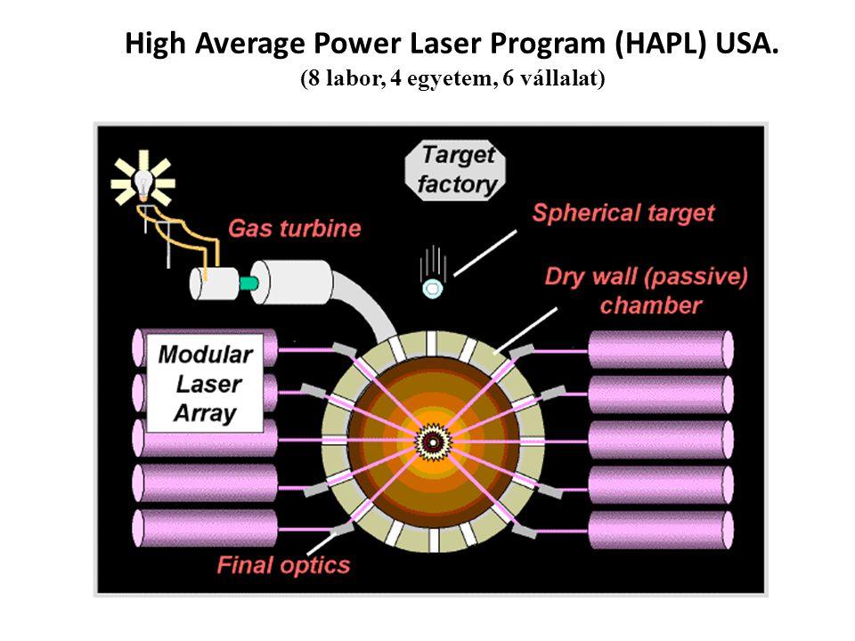 High Average Power Laser Program (HAPL) USA. (8 labor, 4 egyetem, 6 vállalat)