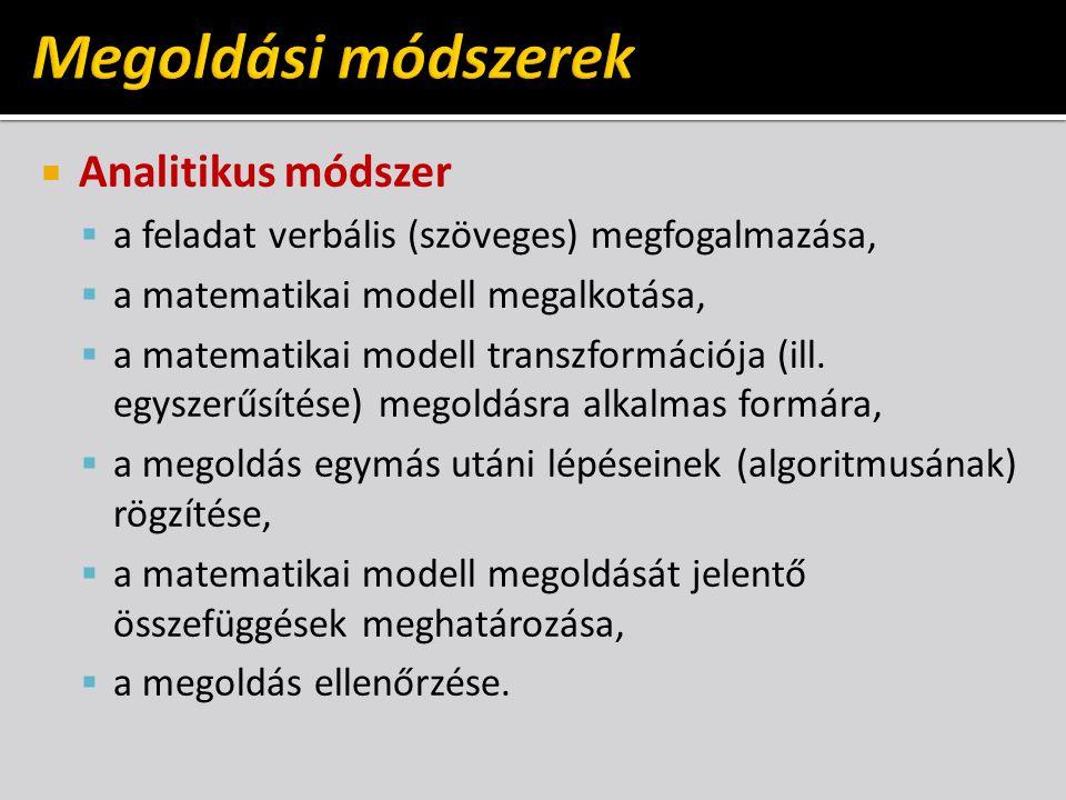  Analitikus módszer  a feladat verbális (szöveges) megfogalmazása,  a matematikai modell megalkotása,  a matematikai modell transzformációja (ill.