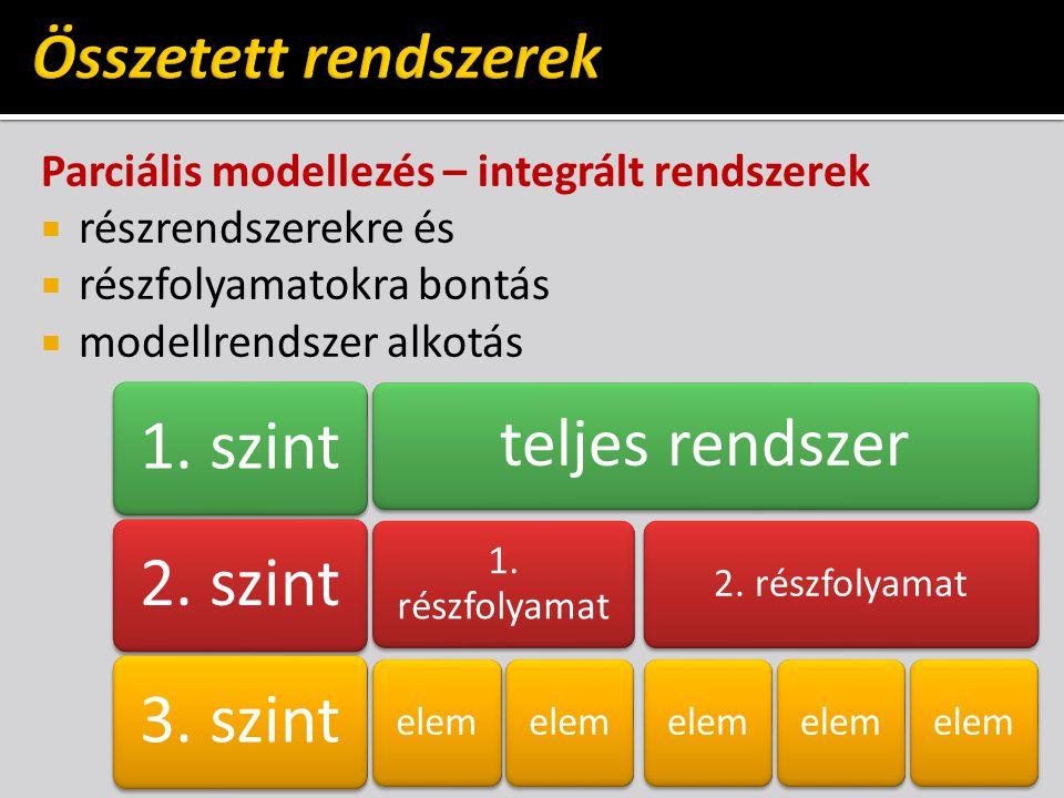 Parciális modellezés – integrált rendszerek  részrendszerekre és  részfolyamatokra bontás  modellrendszer alkotás teljes rendszer 1. részfolyamat e
