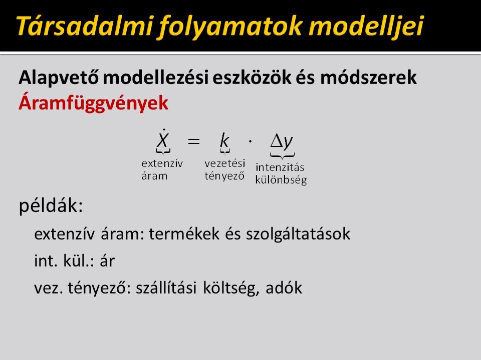 Alapvető modellezési eszközök és módszerek Áramfüggvények példák: extenzív áram: termékek és szolgáltatások int. kül.: ár vez. tényező: szállítási köl