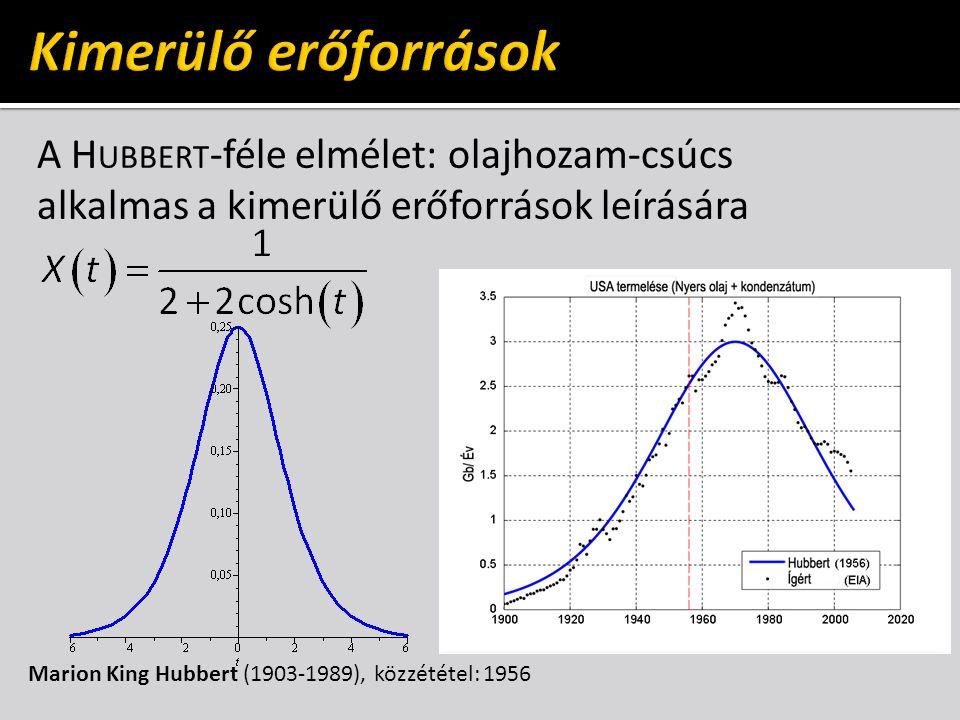 A H UBBERT -féle elmélet: olajhozam-csúcs alkalmas a kimerülő erőforrások leírására Marion King Hubbert (1903-1989), közzététel: 1956
