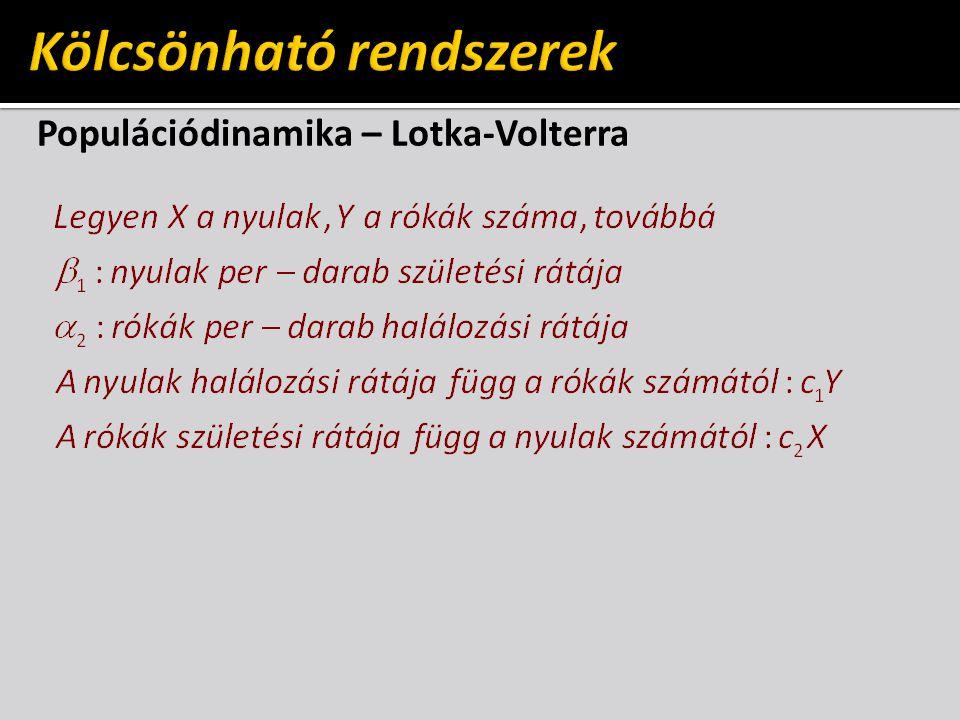 Populációdinamika – Lotka-Volterra