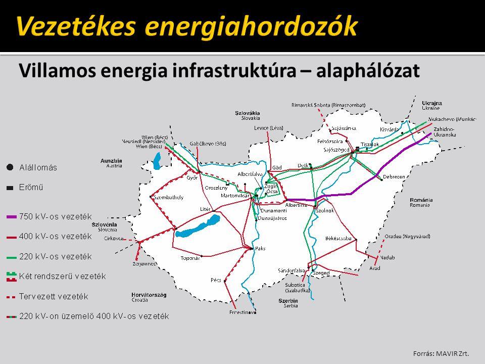 Villamos energia infrastruktúra – alaphálózat Forrás: MAVIR Zrt.