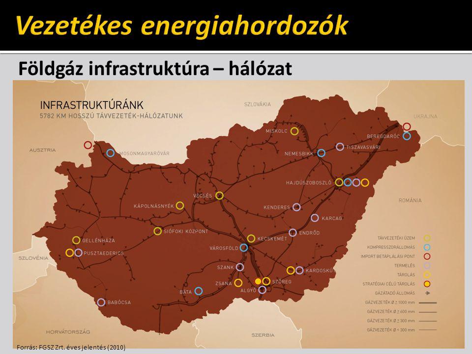 Földgáz infrastruktúra – hálózat Forrás: FGSZ Zrt. éves jelentés (2010)