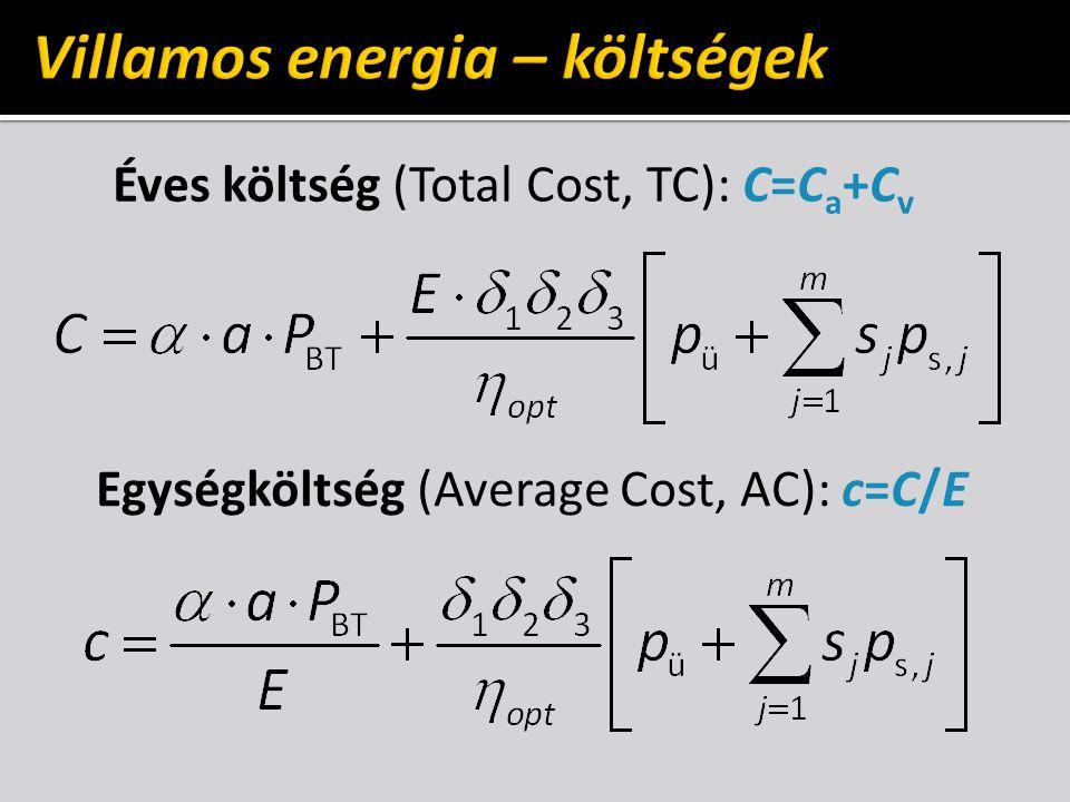 Éves költség (Total Cost, TC): C=C a +C v Egységköltség (Average Cost, AC): c=C/E