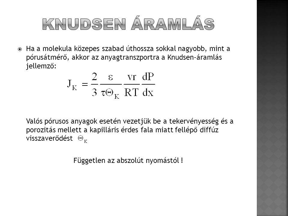 Az átmeneti tartományban az áramlás a két mechanizmus összegével írható le: Az egyes mechanizmusokra korlátozódva definiálhatjuk a felületeket:  Viszkózus:  Knudsen: