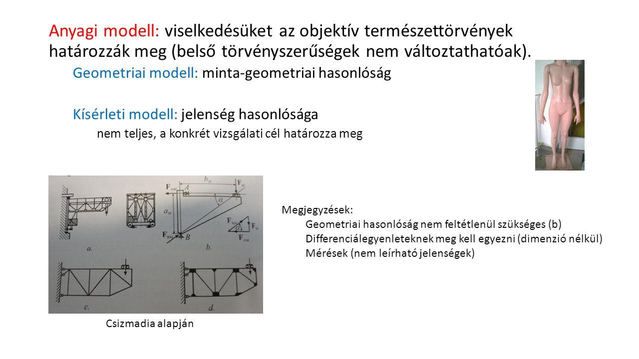 Anyagi modell: viselkedésüket az objektív természettörvények határozzák meg (belső törvényszerűségek nem változtathatóak). Geometriai modell: minta-ge