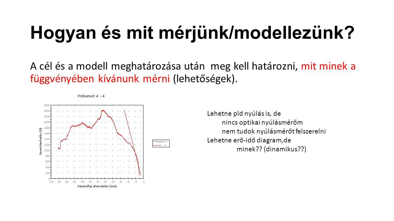 Hogyan és mit mérjünk/modellezünk? A cél és a modell meghatározása után meg kell határozni, mit minek a függvényében kívánunk mérni (lehetőségek). Leh