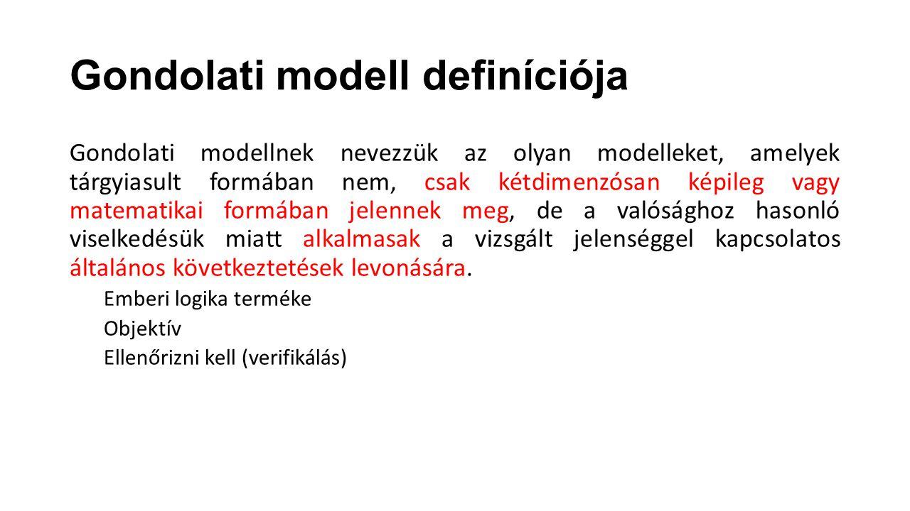 Gondolati modell definíciója Gondolati modellnek nevezzük az olyan modelleket, amelyek tárgyiasult formában nem, csak kétdimenzósan képileg vagy matem
