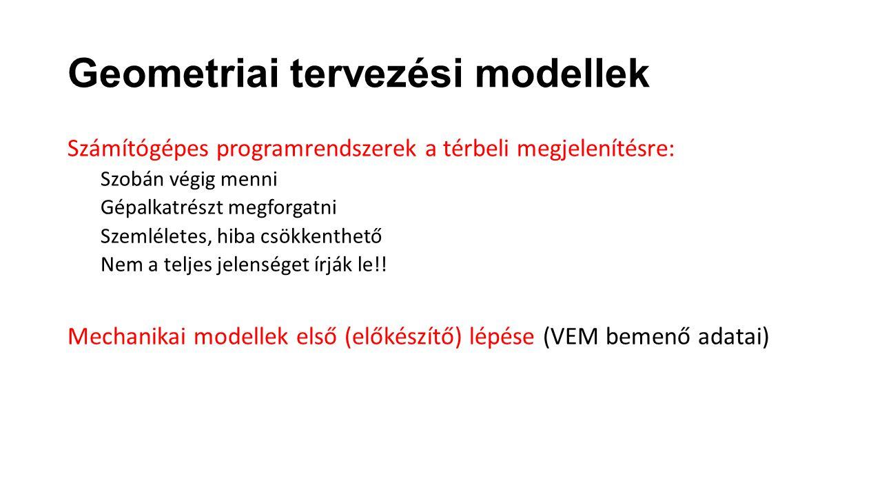 Geometriai tervezési modellek Számítógépes programrendszerek a térbeli megjelenítésre: Szobán végig menni Gépalkatrészt megforgatni Szemléletes, hiba