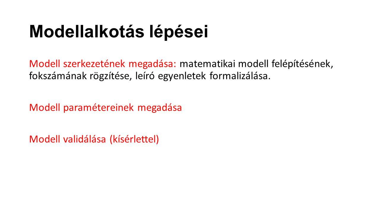 Modellalkotás lépései Modell szerkezetének megadása: matematikai modell felépítésének, fokszámának rögzítése, leíró egyenletek formalizálása. Modell p