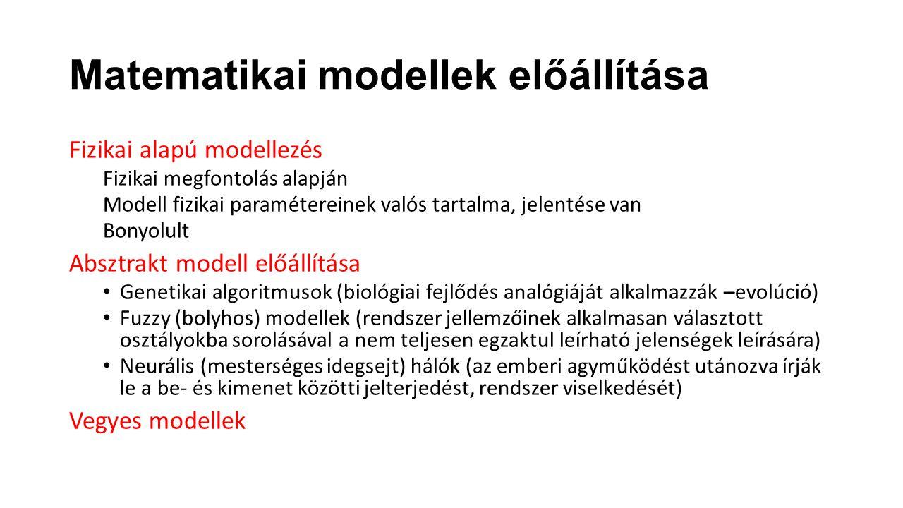 Matematikai modellek előállítása Fizikai alapú modellezés Fizikai megfontolás alapján Modell fizikai paramétereinek valós tartalma, jelentése van Bony