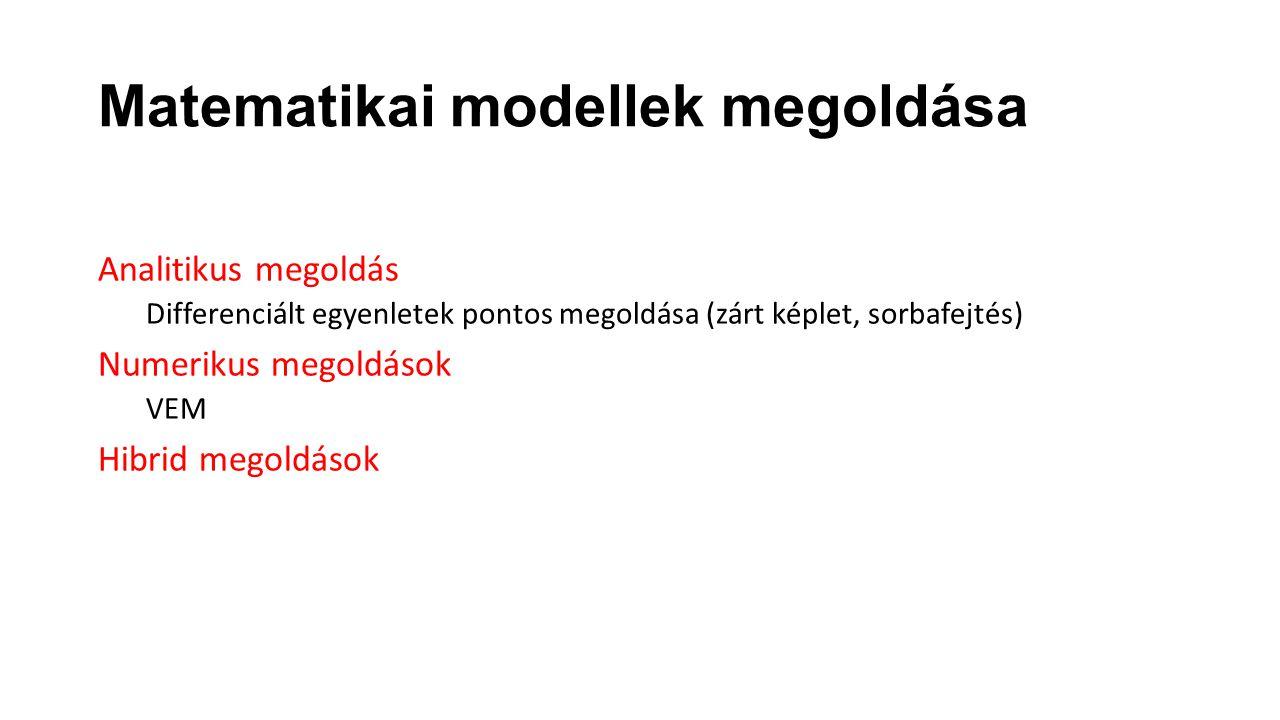 Matematikai modellek megoldása Analitikus megoldás Differenciált egyenletek pontos megoldása (zárt képlet, sorbafejtés) Numerikus megoldások VEM Hibri