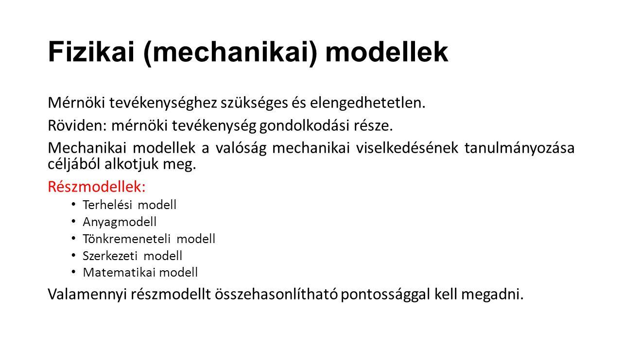 Fizikai (mechanikai) modellek Mérnöki tevékenységhez szükséges és elengedhetetlen. Röviden: mérnöki tevékenység gondolkodási része. Mechanikai modelle