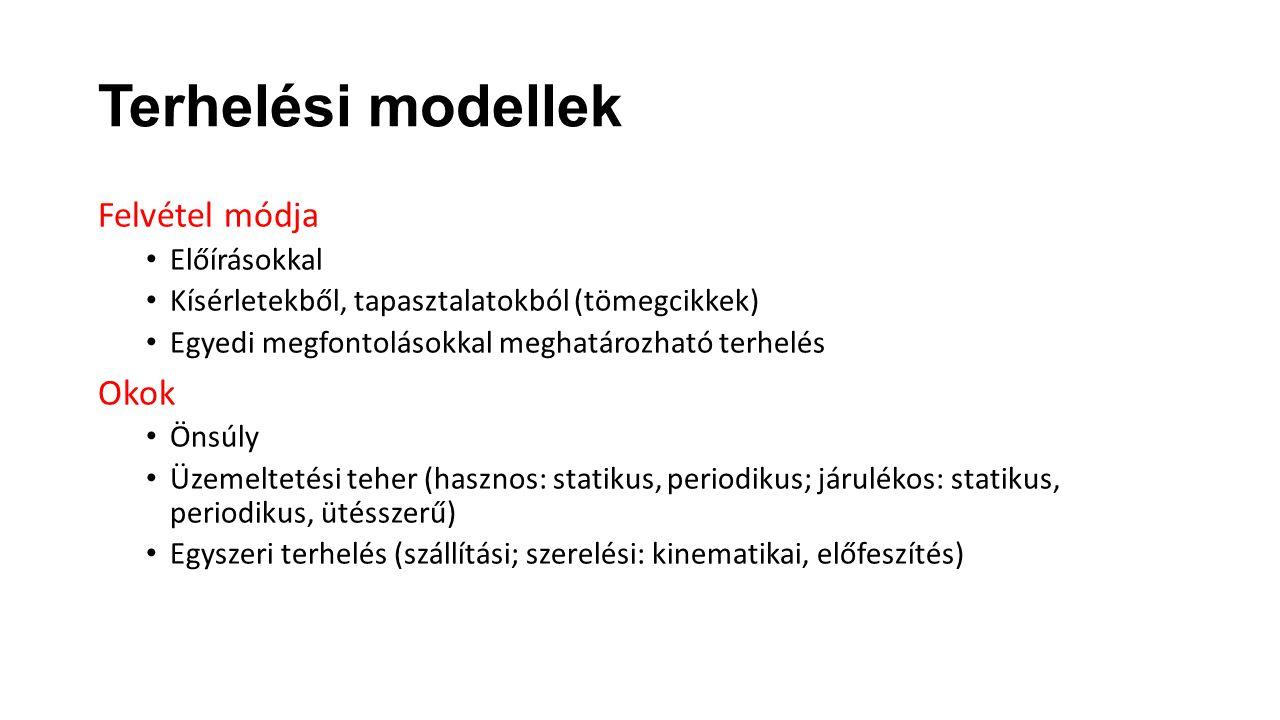 Terhelési modellek Felvétel módja Előírásokkal Kísérletekből, tapasztalatokból (tömegcikkek) Egyedi megfontolásokkal meghatározható terhelés Okok Önsú
