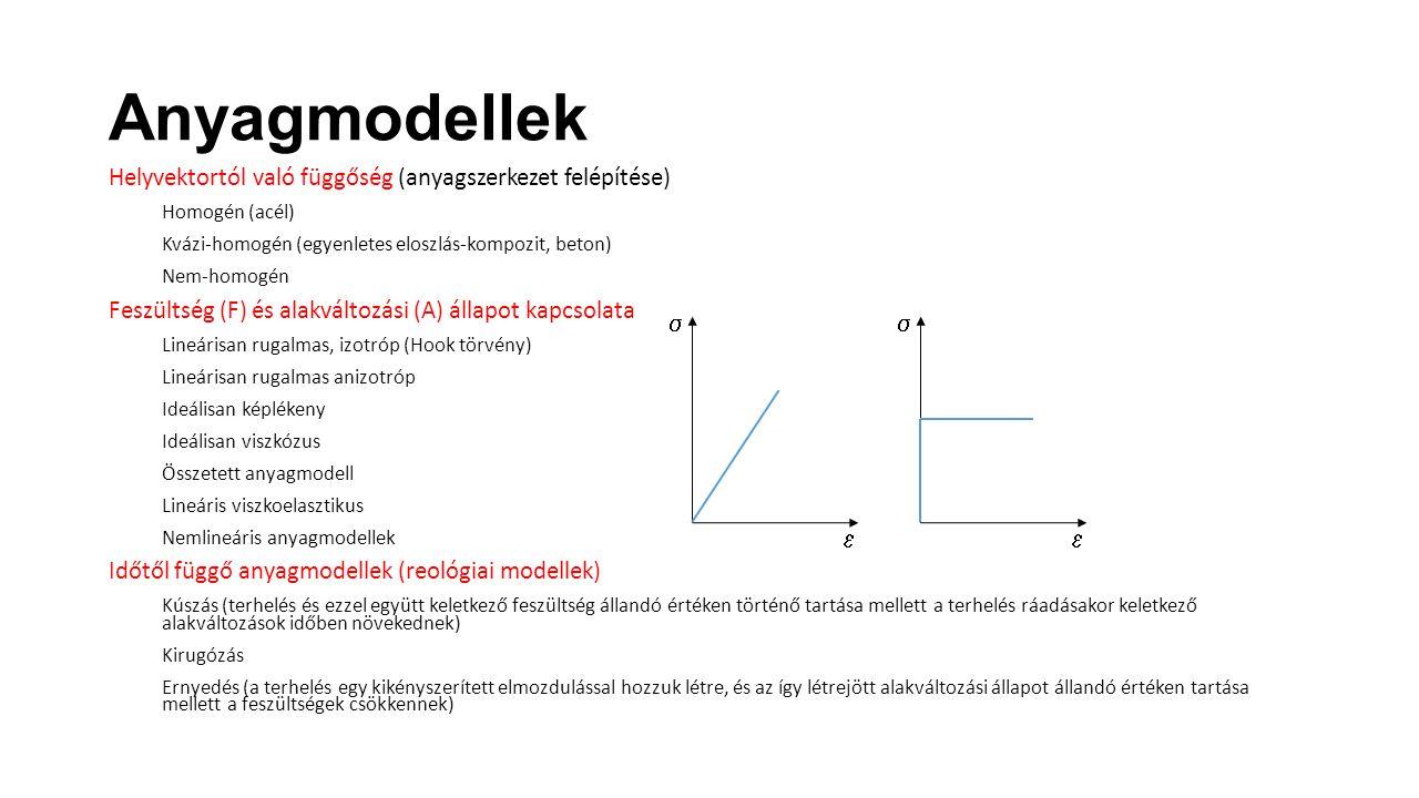 Anyagmodellek Helyvektortól való függőség (anyagszerkezet felépítése) Homogén (acél) Kvázi-homogén (egyenletes eloszlás-kompozit, beton) Nem-homogén F