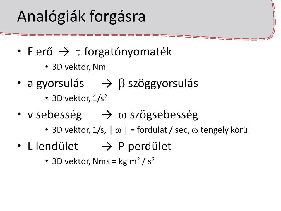 Angular mass adott forgatónyomaték milyen szögsebesség- változást indukál – vektor → vektor – 3x3 mátrixxal megadható vannak kitüntetett tengelyek (principal axes) – ezek körüli forgatásra vett 3 tehetetlenségi nyomaték (diagonálmátrix) –  3 tengelyre + 3 th.