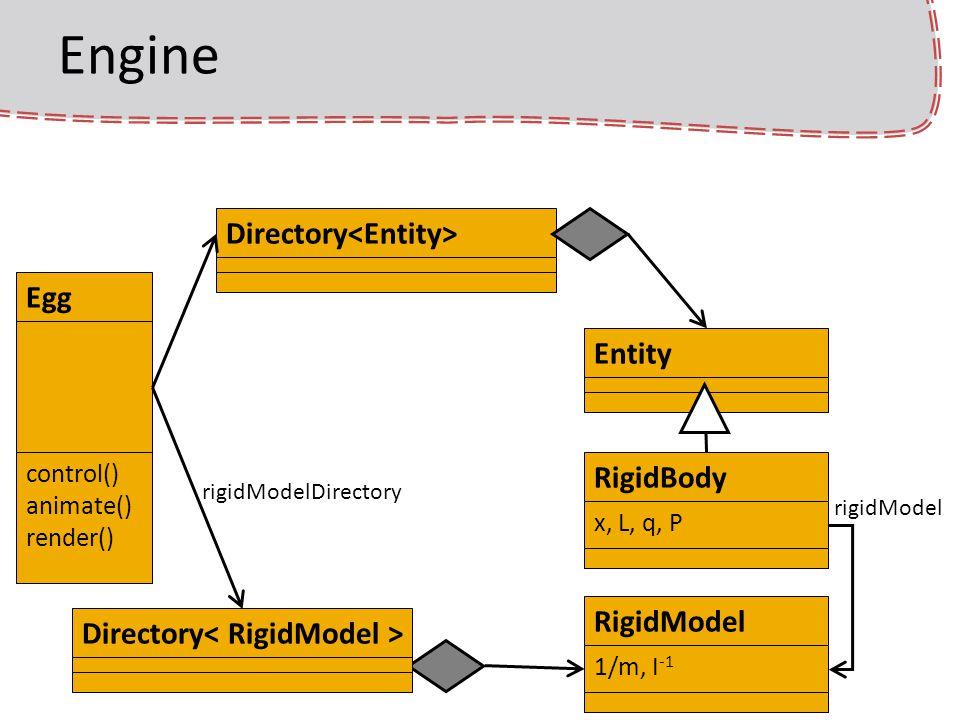 RigidBody osztály class RigidBody : virtual public Entity { protected: RigidModel::P rigidModel; D3DXVECTOR3 position; D3DXQUATERNION orientation; D3DXVECTOR3 momentum; D3DXVECTOR3 angularMomentum;...