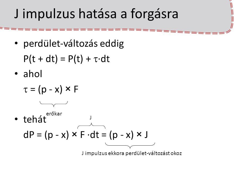 RigidBody class RigidBody : virtual public Entity { … D3DXVECTOR3 position; D3DXQUATERNION orientation; D3DXVECTOR3 momentum; D3DXVECTOR3 angularMomentum; D3DXVECTOR3 force; D3DXVECTOR3 torque; D3DXVECTOR3 positionCorrection; D3DXVECTOR3 impulse; D3DXVECTOR3 angularImpulse;