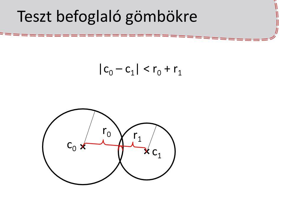 Helyettesítő geometria bonyolult modell → egyszerű modell sok háromszög → néhány test, amire könnyű megtalálni az ütközési pontot + gyors számítás + egyszerű implementálni – modellezés közben az ütköző-testeket is meg kell tervezni / generálni – pontatlan