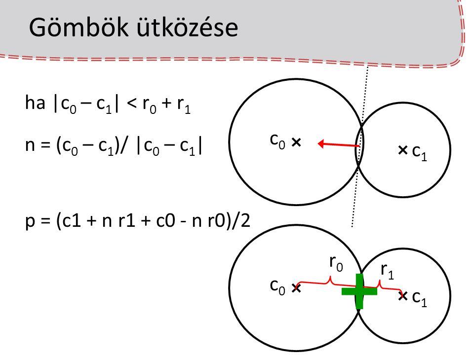 Kövér testek egyszerű konvex alakzat + r sugarú környezete – gömb (pont + r) – kapszula (szakasz + r) – korong (körlap + r) találjuk meg a két alapalakzat minimális távolságú pontpárját – innentől ugyanaz mint a két gömb esete