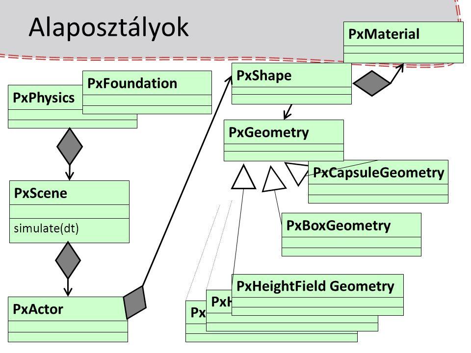 Kapcsolat a játékmotor-osztályokkal PhysicsAppPhysicsEntityPxPhysicsPxScenePxActorPxFoundationScriptedApp