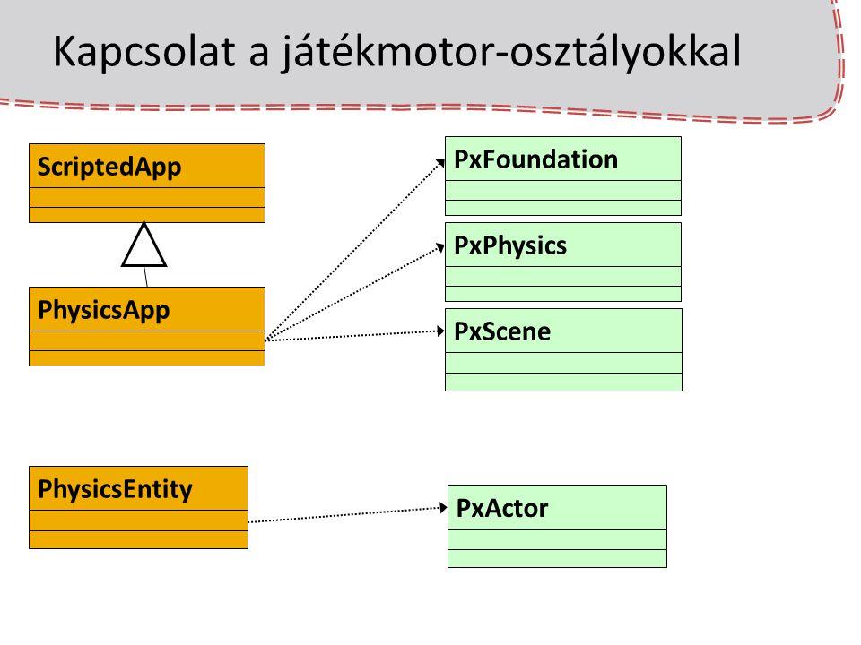 Funkciók kapcsolódása Render – Az entitás modellezési transzformációját a hozzá kapcsolt PxActor-tól kérjük le Animate – Elméletileg üres – Csak amit a PhysX nem csinál meg Control – PxActor::addForce, PxActor::addTorque