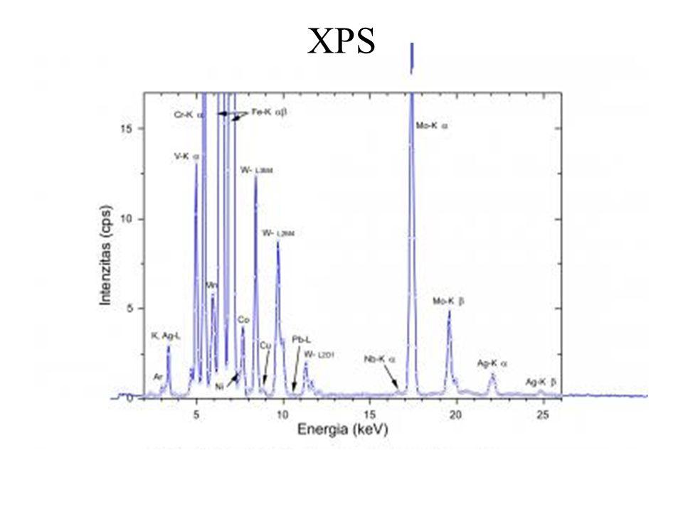 XPS 1. Táblázat. Foton-elektron jelenségek tulajdonságainak összehasonlítása