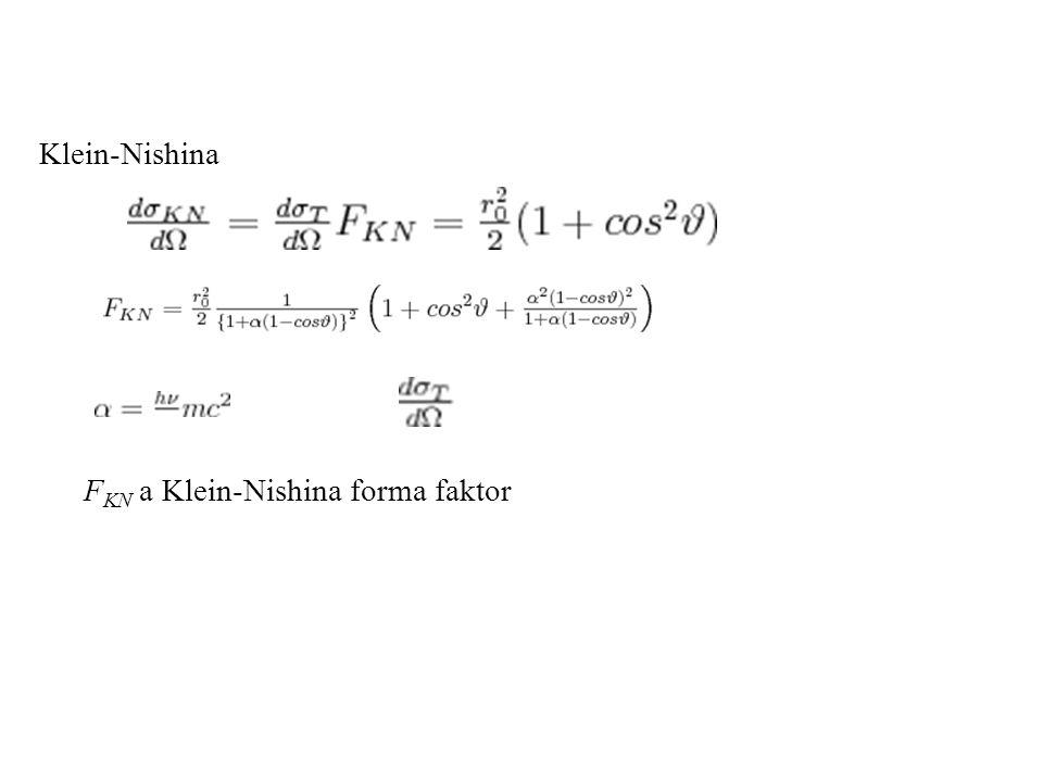 Klein-Nishina F KN a Klein-Nishina forma faktor