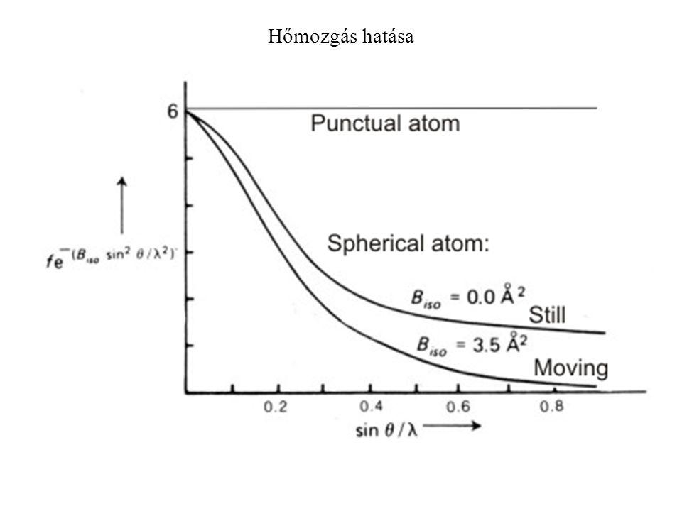 Szórás egyedi molekuláról (gáz molekula-polarizálhatóság  ) Szórás egyedi részecskéről (d << )