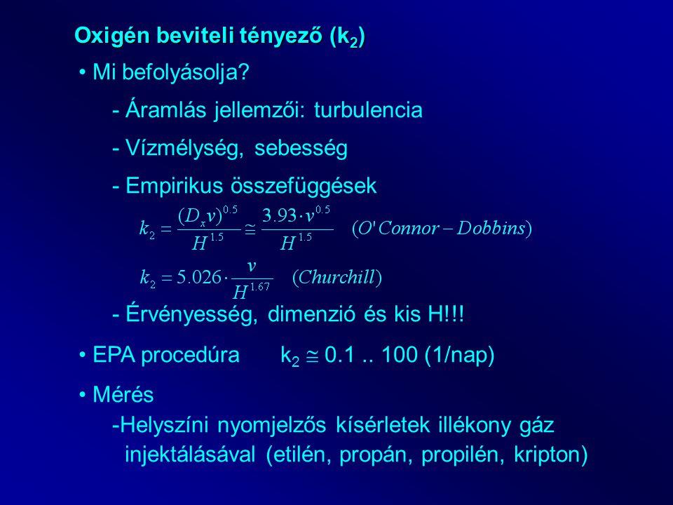 Oxigén beviteli tényező (k 2 ) Mi befolyásolja? - Áramlás jellemzői: turbulencia - Vízmélység, sebesség - Empirikus összefüggések - Érvényesség, dimen