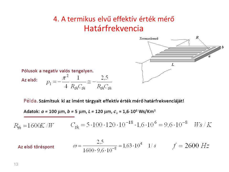 13 4. A termikus elvű effektív érték mérő Határfrekvencia Pólusok a negatív valós tengelyen. Az első: Példa. Számítsuk ki az imént tárgyalt effektív é