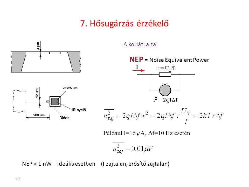 19 7. Hősugárzás érzékelő A korlát: a zaj NEP = Noise Equivalent Power Például I=16  A,  f=10 Hz esetén NEP < 1 nW ideális esetben (I zajtalan, erős