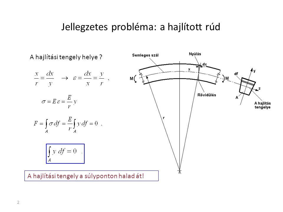 3 Jellegzetes probléma: a hajlított rúd Mennyi a görbületi sugár .