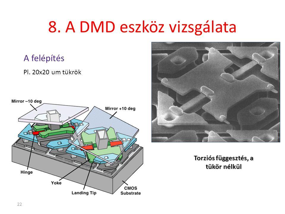 22 8. A DMD eszköz vizsgálata Torziós függesztés, a tükör nélkül A felépítés Pl. 20x20 um tükrök